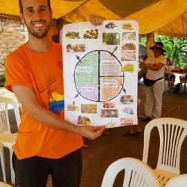 Un dietista-nutricionista en Ecuador. Experiencia de voluntariado.